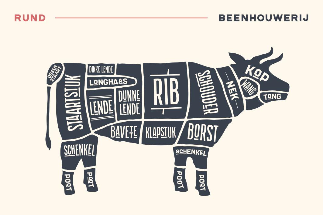 Belasting op vlees